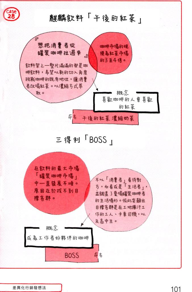 差異化行銷發想法P101頁1